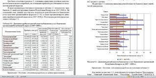 Статистика курсовая работа в Минске цена руб tomas by  Статистика курсовая работа от компании ИП Таранова фото 1