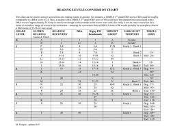 Scott Foresman Leveled Reader Conversion Chart Dibbles Conversion Chart Guided Reading Levels Reading