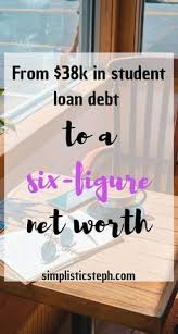 4473 Best Adulting Personal Finance Money Career Self Help