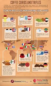 This number was the first goal of 101caffe', when we started with this project: Coffee 101 Coffee Around The World Coffee Around The World Coffee Infographic Coffee Chart