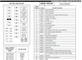 2007 ford f150 fuse box layout location f 150 circuit diagram medium size of 2007 ford f150 fuse box location f 150 layout in depth wiring diagrams