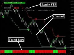 The Best Binary Options Forex Trading System Indicator