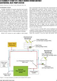 Geothermal Heat Exchanger Design A Feasibility Study Of A Multi Source Hybrid District