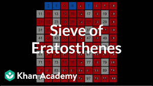 Sieve Of Eratosthenes Video Khan Academy