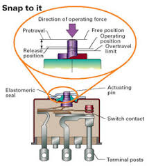 limit switches information engineering360 pin actuated mechanical switch diagram