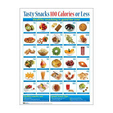 Snacks Calories Chart Calorie Chart For Food Printable Printable Food Calorie