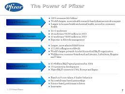 Pfizer Organizational And Design Structure Custom Paper