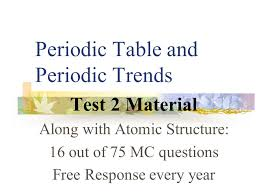 Periodic Table and Periodic Trends Test 2 Material Along with ...