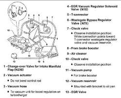 vacuum hose diagram for tiguan fixya 1 suggested answer