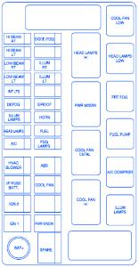 chevy aveo 2007 hatchback engine compartment fuse box block chevy aveo 2007 hatchback engine compartment fuse box block circuit breaker diagram
