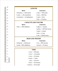 Free Conversion Chart For Metric System 44 Precise Weight Coversion Chart