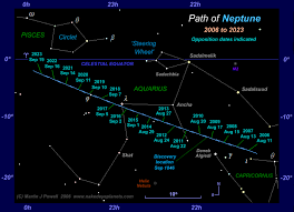 Your Sky Tonight Star Charts The Position Of Neptune In The Night Sky 2006 To 2023