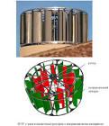 Многолопастной вертикальный ветрогенератор
