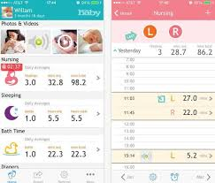 Baby Sleep Cycle Chart How To Have A Healthy Sleep Cycle Baby Sleep Chart App