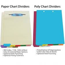Poly Medical Chart Dividers Fileback Dividers Indexing Tabs Divider Paper Chart