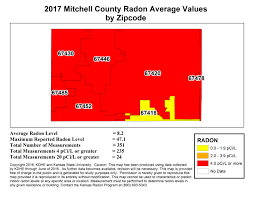 Radon Chart County Map Kansas Radon Program