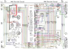 1965 chevrolet impala wiring diagram facbooik com 1967 Chevy Impala Wiring Diagram 1967 chevrolet wiring diagram facbooik 1967 chevy impala electrical wiring diagram