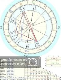 T Square In Composite Chart Which Composite Is Better For A Relationship For Fun Lindaland