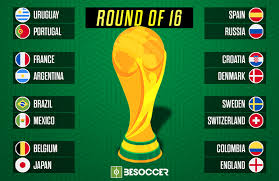 World Cup Tournament Chart Here Are The Round Of 16 Fixtures For The 2018 World Cup