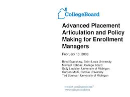 Ppt Workshop Outline Powerpoint Presentation Free