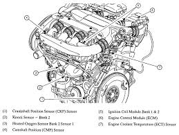 gm 6 0 engine sensor diagram wiring diagram rules ls1 engine diagram crank wiring diagram mega gm 6 0 engine sensor diagram