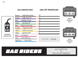 vwvortex com avs wireless switches autopilot v1 issues from bag riders just using this for the wiring diagram of the airlift manifolds