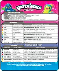 Hatchimals Review Check Out Before You Buy Baby Dolls