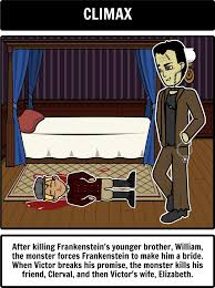 best frankenstein images frankenstein by mary  frankenstein lesson plans include storyboard activities to create a frankenstein summary character analysis frankenstein themes tragic hero more