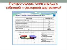 Создание презентации для защиты дипломной работы презентация онлайн Пример оформления слайда с таблицей и секторной диаграммой
