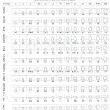 Gemstone Mm To Carat Conversion Chart 78 Experienced Diamond Millimeter Conversion Chart