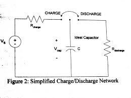 capacitor charging discharging lab