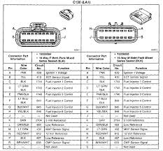 p28 ecu codes list related keywords suggestions p28 ecu codes gm obd1 wiring diagram image engine schematic
