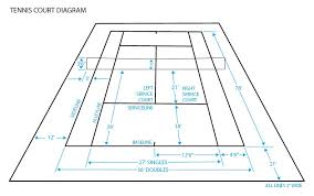 pickleball court size tennis court dimensions layout diagram all court dimensions