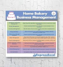 Shopping List Price Calculator Cake Decorating Home Bakery Business Management Software Pricing