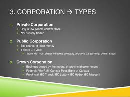 types of business ownerships types of business ownership 14 638 jpg cb 1392381985