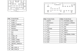 ford mustang radio wiring diagram image ford car radio stereo audio wiring diagram autoradio connector on 2004 ford mustang radio wiring diagram