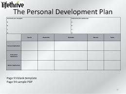 personal development portfolio template. Personal Development Plan Template Writing A Example Templates