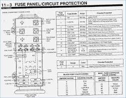 1994 ford ranger xlt fuse box diagram fidelitypoint net 03 mazda b3000 fuse diagram mazda b3000 wiring diagram wheretobe