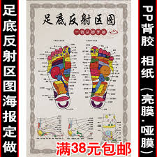Acupuncture Foot Chart Buy Foot Reflex Zone Foot Points Chart Reflexology Foot