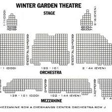 Winter Garden Theatre 2019 All You Need To Know Before You
