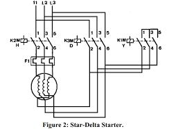 explain starting methods of 3 phase