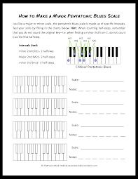 Minor Pentatonic Blues Worksheet Saras Music Studio