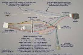 pioneer avh p1400dvd wiring harness diagram 4k wallpapers pioneer avh-p1400dvd remote at Pioneer P1400dvd Wiring Diagram