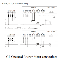 ct meter wiring diagram manual e book electrical standards energy meter connection single phase threect operated three phase energy meter connections