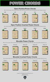 Guitar Power Chords Chart Guitar Power Chords Guitar