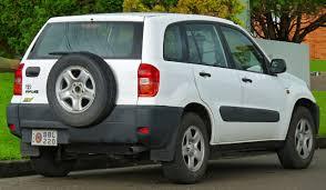 File:2000-2003 Toyota RAV4 (ACA21R) Edge wagon (2011-07-17) 02.jpg ...