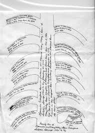 Granville Crawford Family Tree Drawing