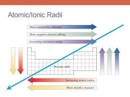 Reactivity: Atomic size Return Test Agenda: - ppt video online ...