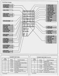 95 ford ranger fuse diagram good 1995 ford taurus fuse box diagram 95 ford ranger fuse diagram wonderfully 95 ford ranger fuse diagram charming 96 jeep of 95