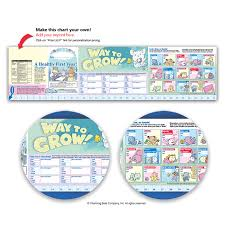 Way To Grow Healthy First Year Growth Chart